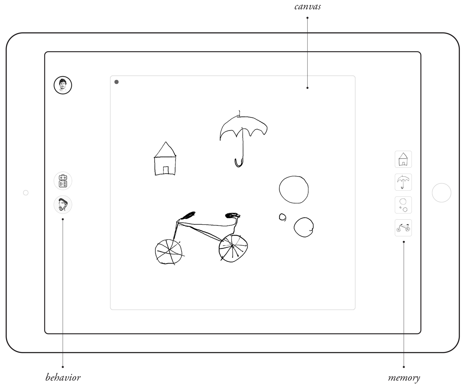 Nono Martinez Alonso Suggestive Drawing Among Human And Artificial Intelligences